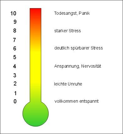 Stressmanagement mit der Zehn-Punkte-Skala - Phantasiereisen.de